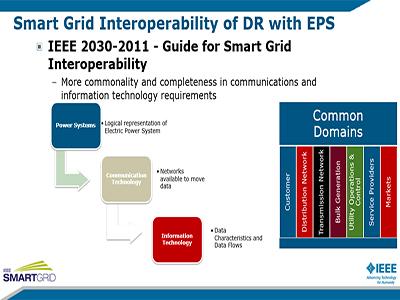 Smart Grid Interoperability - Evolution of Standards Development : Part 2